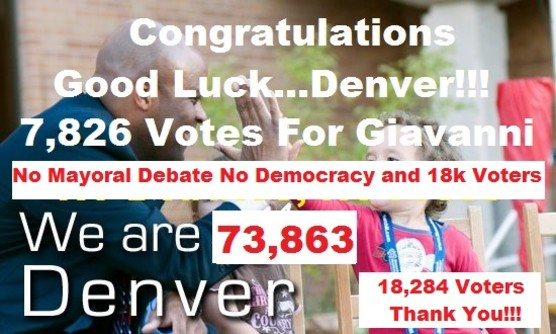 Election Results for Denver, Auditor, Clerk and Recorder, City Council At-large, Mayor